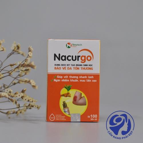 Nacurgo là gì?
