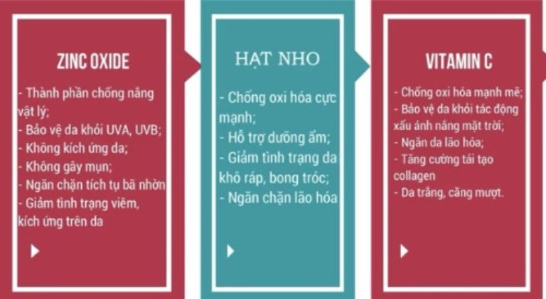 Kem chống nắng Image Preventio